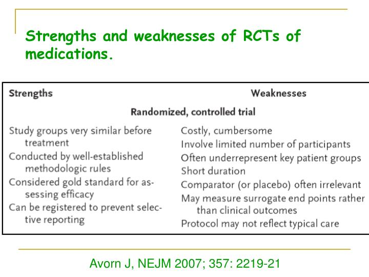 Strengths and weaknesses of RCTs of medications.