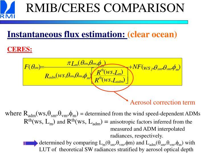 RMIB/CERES COMPARISON