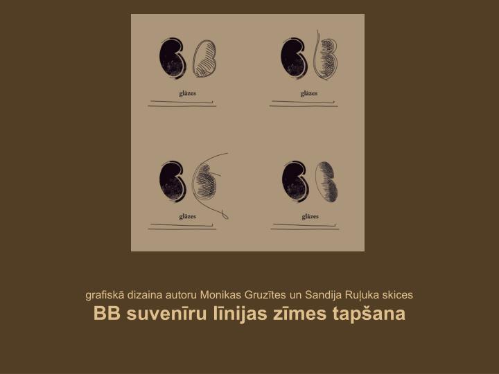 grafiskā dizaina autoru Monikas Gruzītes un Sandija Ruļuka skices
