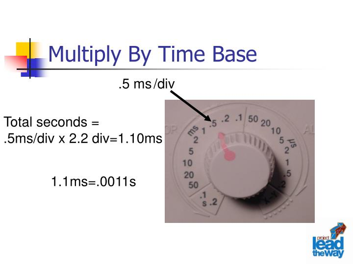 Multiply By Time Base