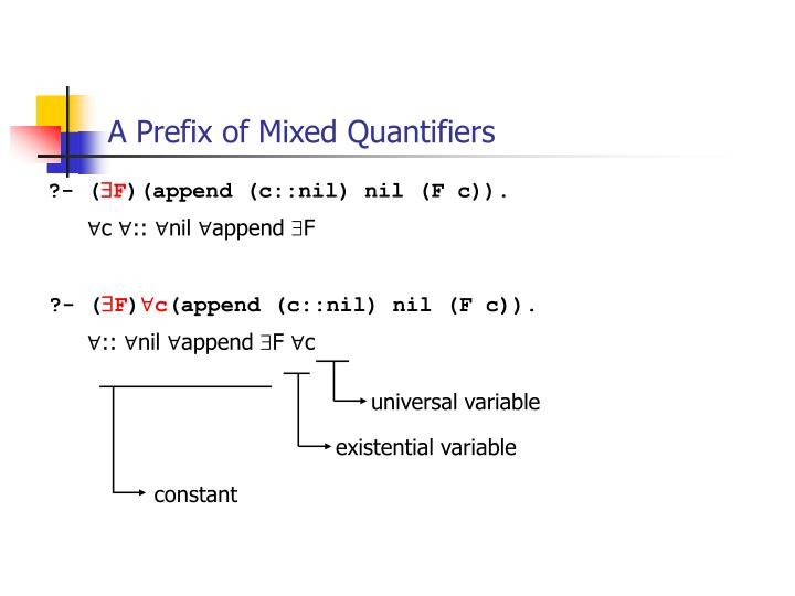 universal variable