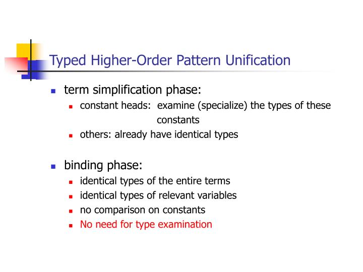 Typed Higher-Order Pattern Unification
