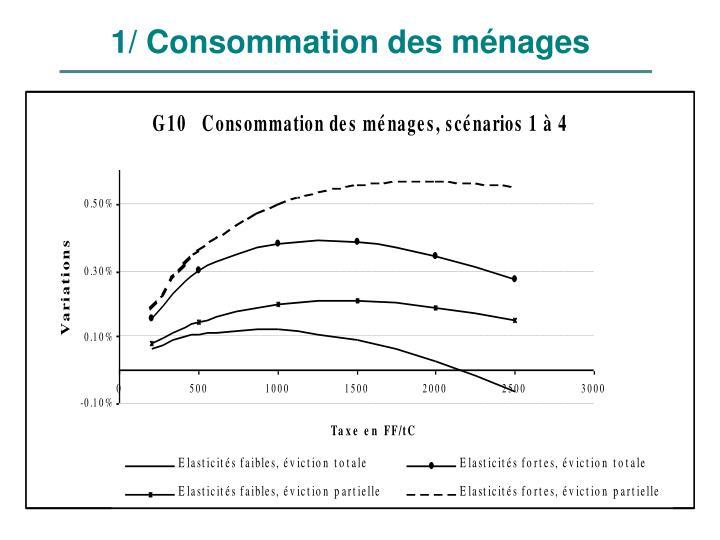 1/ Consommation des ménages
