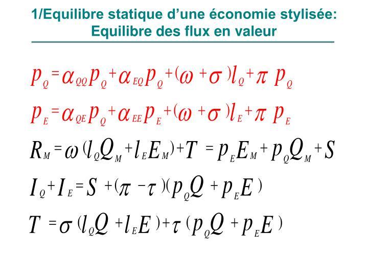 1/Equilibre statique d'une économie stylisée: