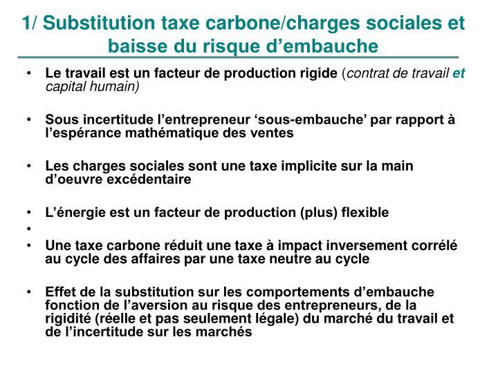 1/ Substitution taxe carbone/charges sociales et baisse du risque d'embauche