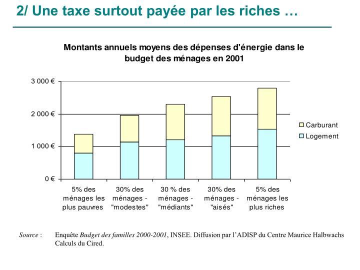 2/ Une taxe surtout payée par les riches …