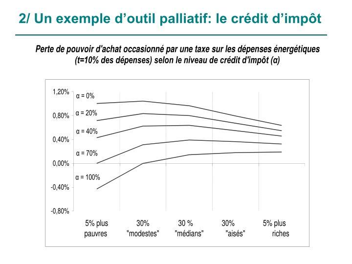 2/ Un exemple d'outil palliatif: le crédit d'impôt