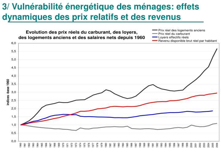 3/ Vulnérabilité énergétique des ménages: effets dynamiques des prix relatifs et des revenus
