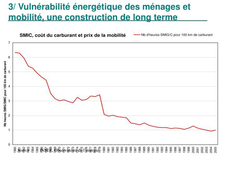 3/ Vulnérabilité énergétique des ménages et mobilité, une construction de long terme