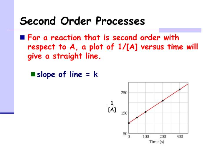 Second Order Processes