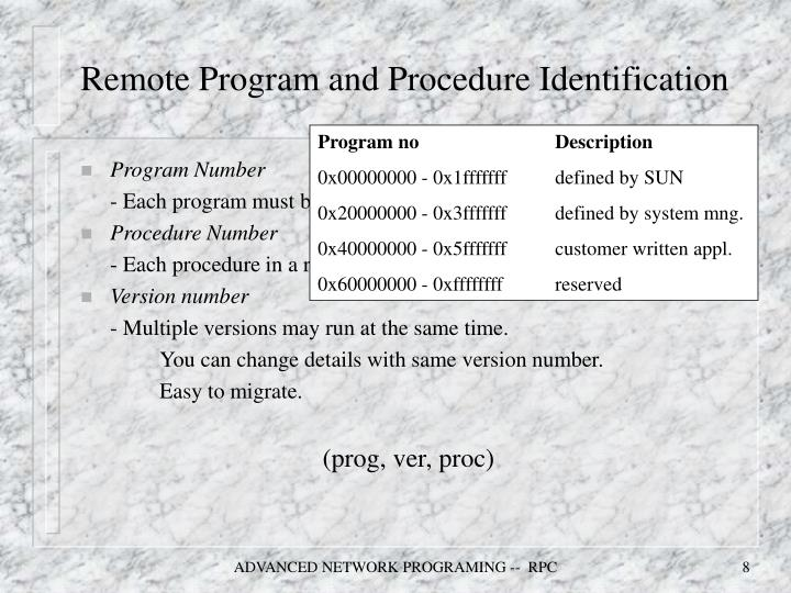Remote Program and Procedure Identification