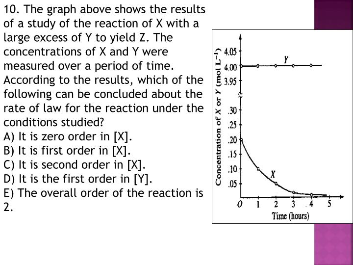 10. The graph above shows the results of a study of the reaction of X with a large excess of Y to yield Z. The concentrations of X and Y were measured over a period of time. According to the results, which of the following can be concluded about the rate of law for the reaction under the conditions studied?