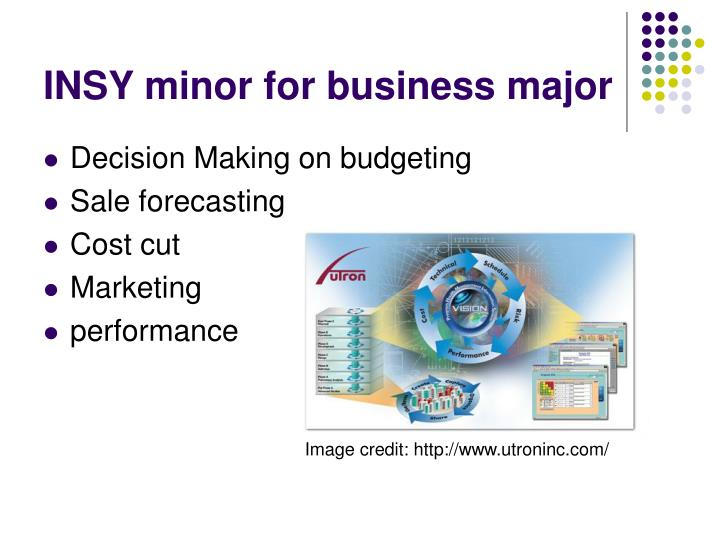 Insy minor for business major