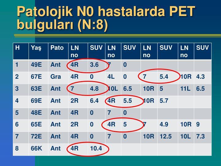 Patolojik N0 hastalarda PET bulguları (N:8)