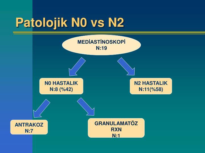 Patolojik N0 vs N2