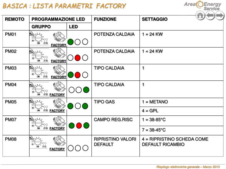 BASICA : LISTA PARAMETRI  FACTORY