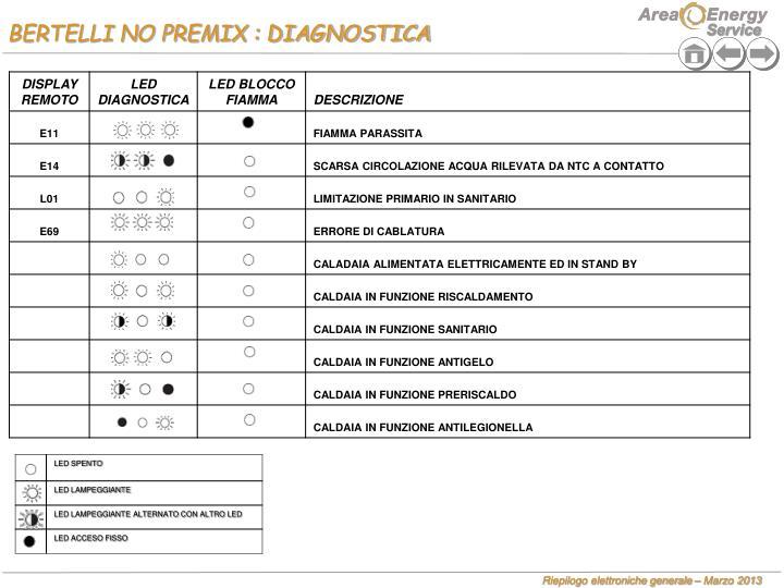 BERTELLI NO PREMIX : DIAGNOSTICA