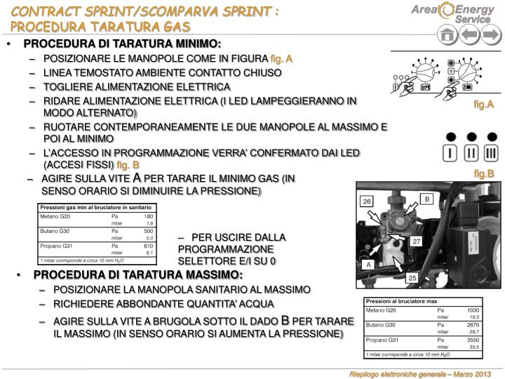 CONTRACT SPRINT/SCOMPARVA SPRINT :