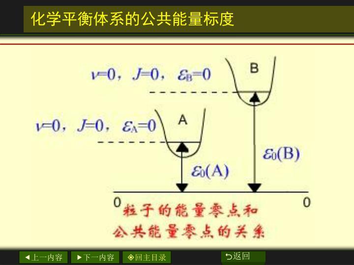 化学平衡体系的公共能量标度