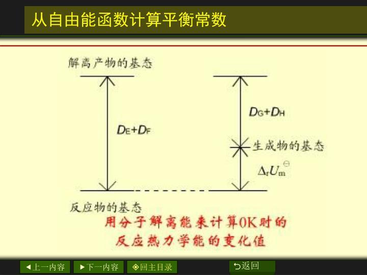 从自由能函数计算平衡常数