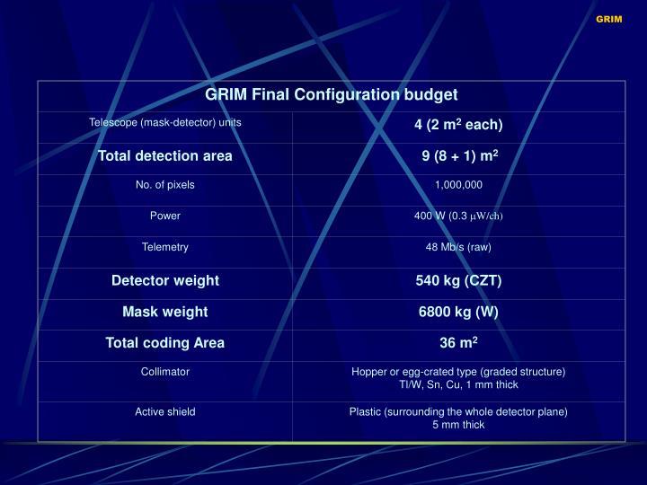 GRIM Final Configuration