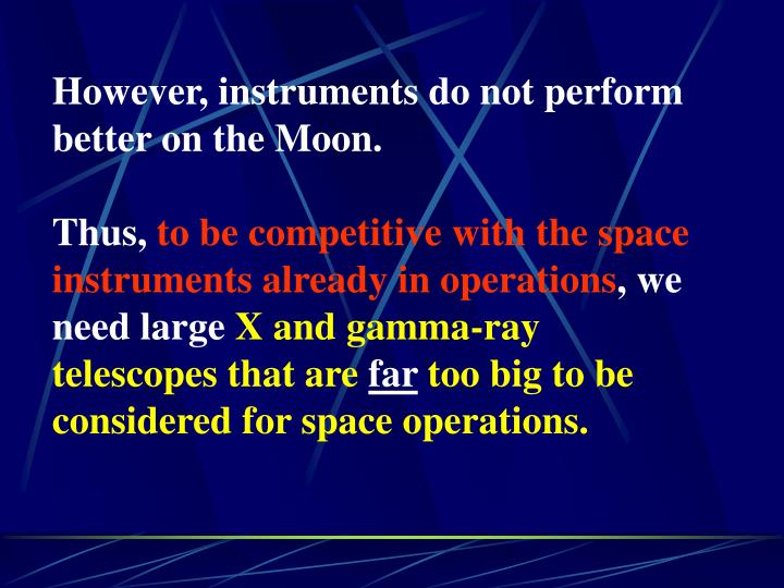 However, instruments do not perform better on the Moon.