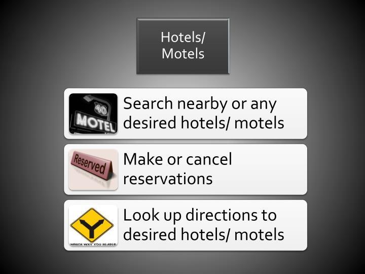Hotels/ Motels