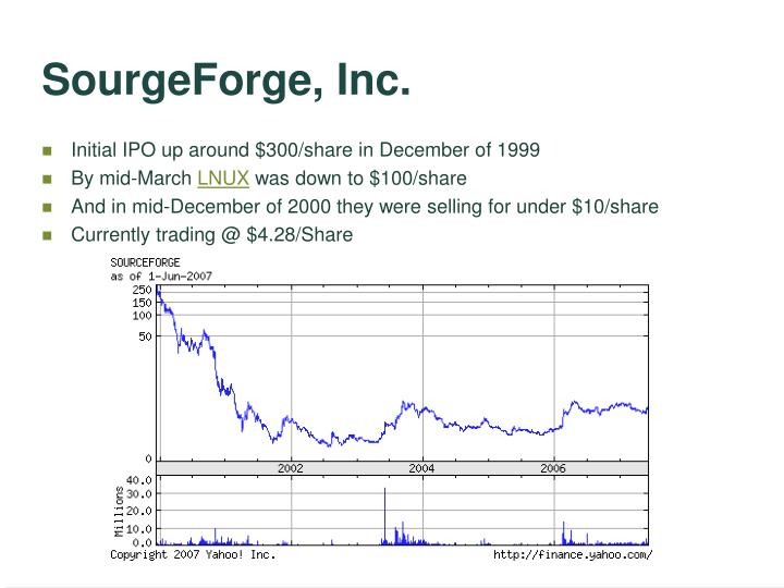SourgeForge, Inc.