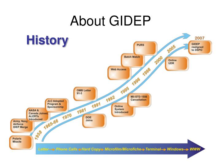 About gidep1