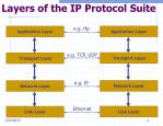 layers of the ip protocol suite