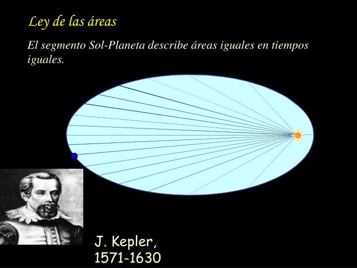 J. Kepler,  1571-1630