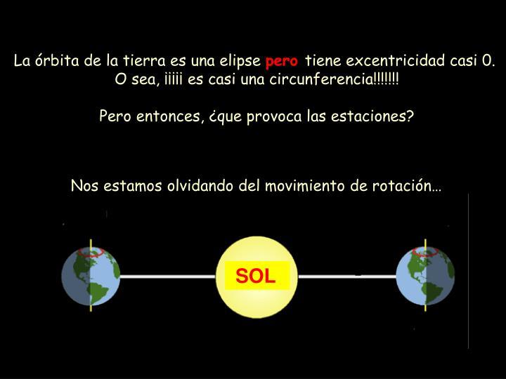 La órbita de la tierra es una elipse