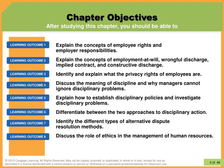Employment-At-Will Doctrine