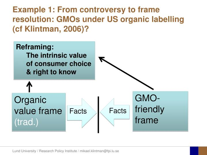 Example 1: From controversy to frame resolution: GMOs under US organic labelling