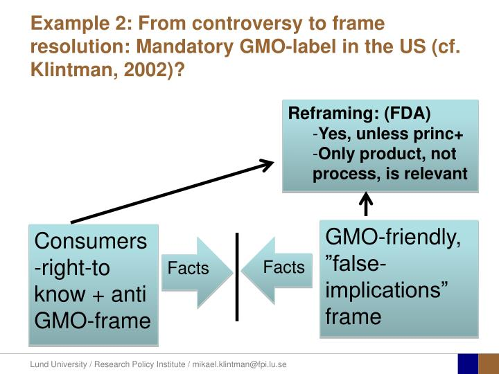 Example 2: From controversy to frame resolution: Mandatory GMO-label in the US (cf. Klintman, 2002)?