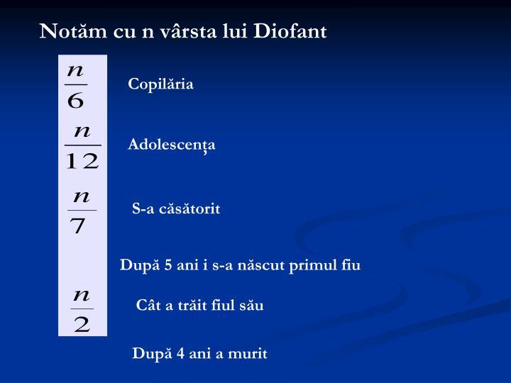 Notăm cu n vârsta lui Diofant