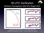 00 utc verification northern hemisphere 500 hpa height acc