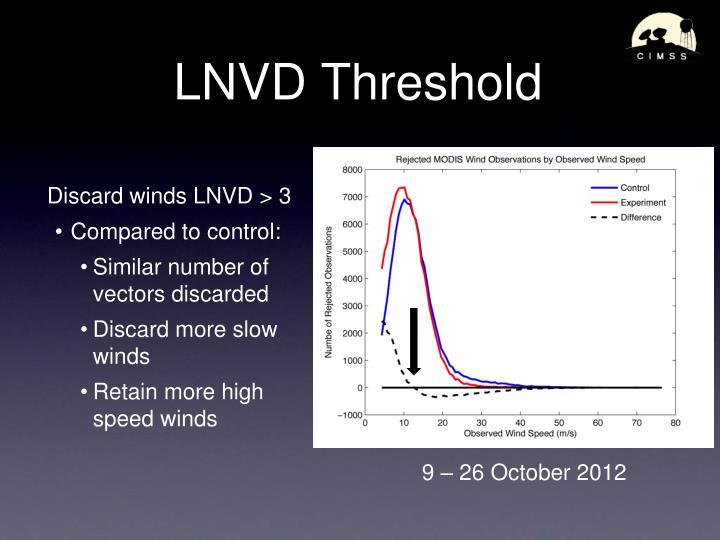 LNVD Threshold