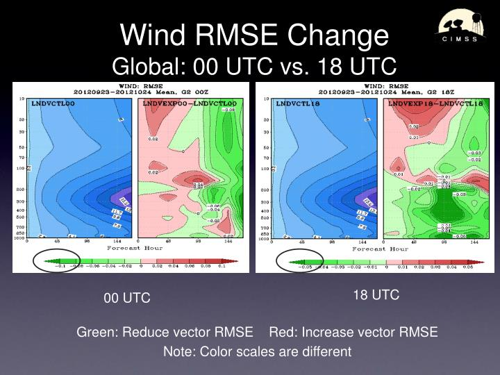 Wind RMSE Change