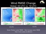 wind rmse change global 00 utc vs 18 utc