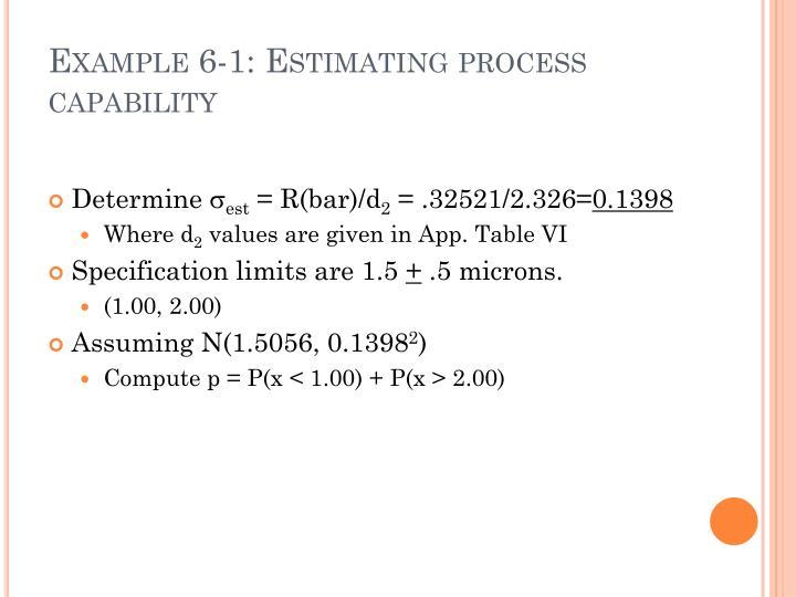 Example 6-1: Estimating process capability