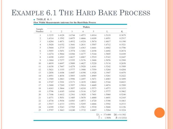 Example 6.1 The Hard Bake Process