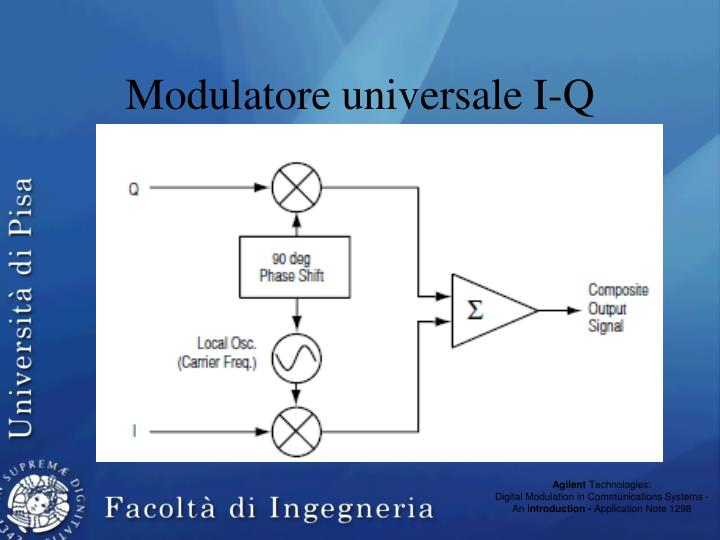 Modulatore universale I-Q