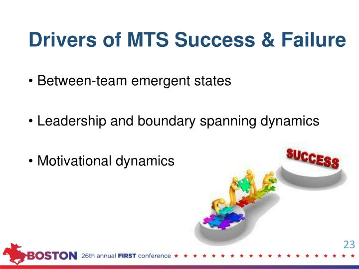 Drivers of MTS Success & Failure