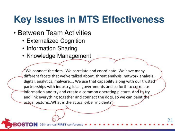 Key Issues in MTS Effectiveness