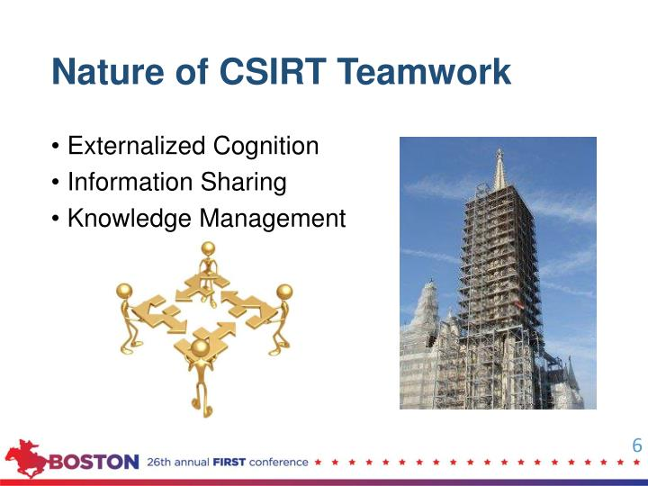 Nature of CSIRT Teamwork