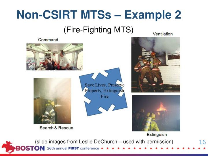 Non-CSIRT MTSs – Example 2