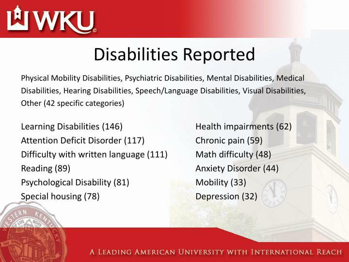 Disabilities Reported