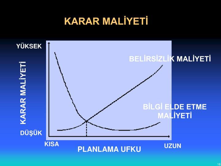 KARAR MALİYETİ