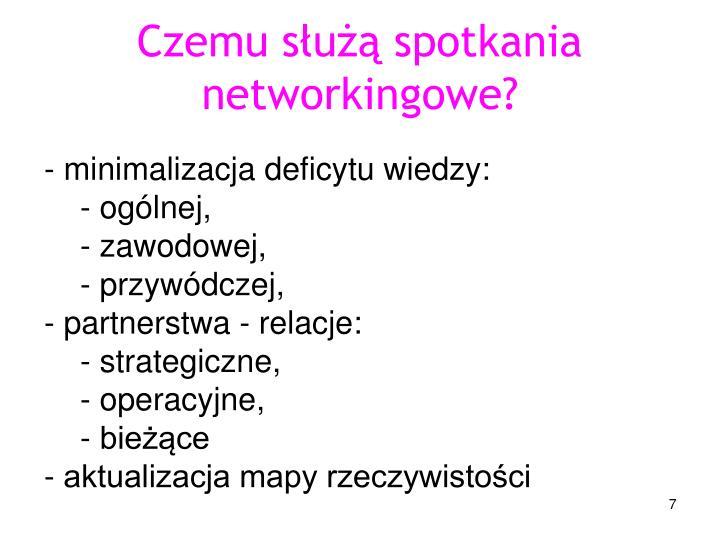 Czemu służą spotkania networkingowe?